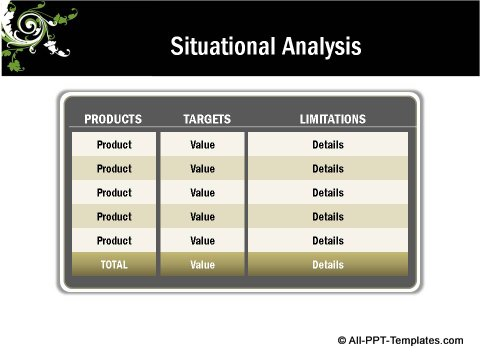 Floral Design Situational Analysis with table