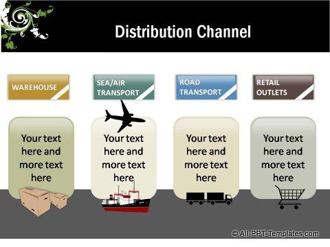 Floral Design Distribution Channel text boxes