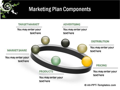 Floral Design Marketing plan components