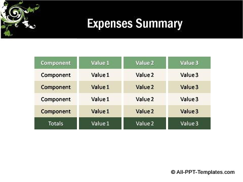 Floral Design Editable Matrix showing summary
