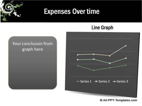 Floral Design Line Graph showing expenses