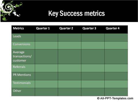 Floral Design Table showing key success factors