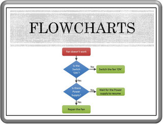 Custom Flowcharts