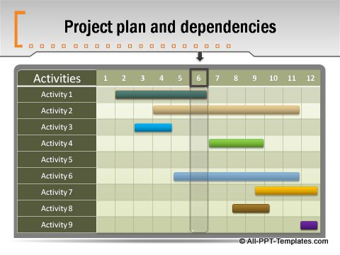 Pptx Formal Report  Gantt Chart