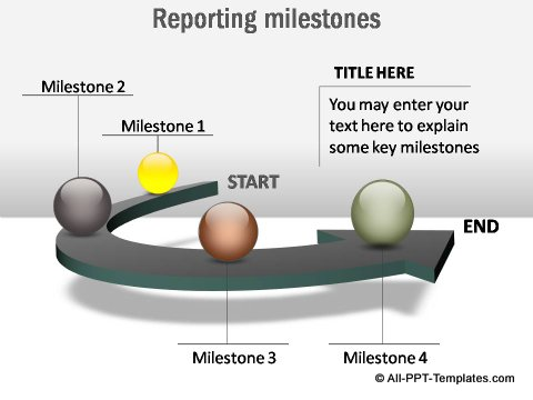 Pptx Formal Report  Curved Timeline