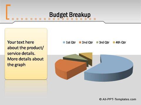 Pptx Formal Report  Pie Chart