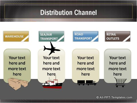 Business Growth Distribution Channel text boxes