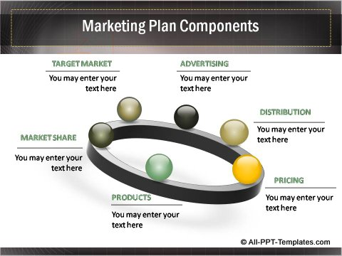 Business Growth Marketing plan components