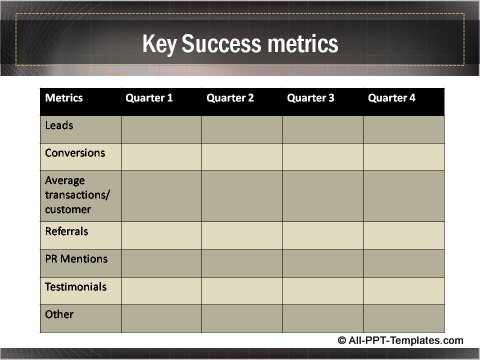 Business Growth Table showing key success factors