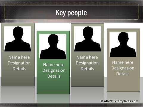 Business Growth Key People Org Chart
