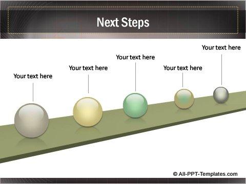 Business Growth 3D Plaform Next Steps