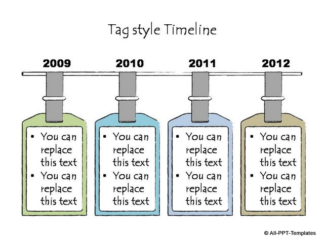 4 year price tag style timeline