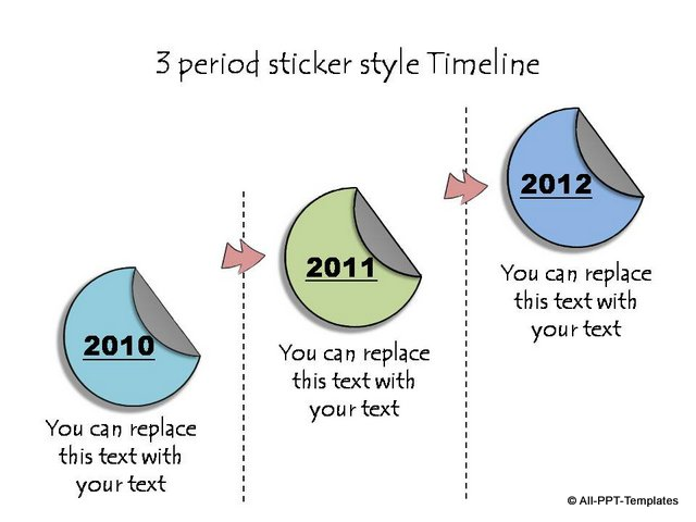 3 period sticker style timeline