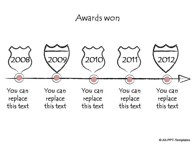 Awards won over a period of time
