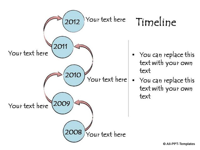 Long timeline withd details