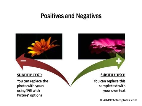 Positives and Negatives with images