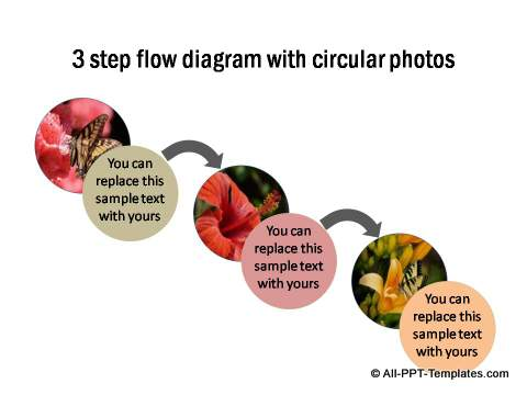 PowerPoint Image Flows 05
