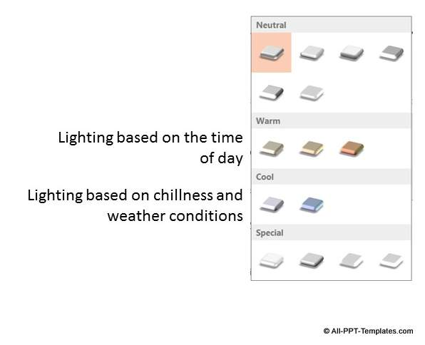 PowerPoint Lighting Options Menu