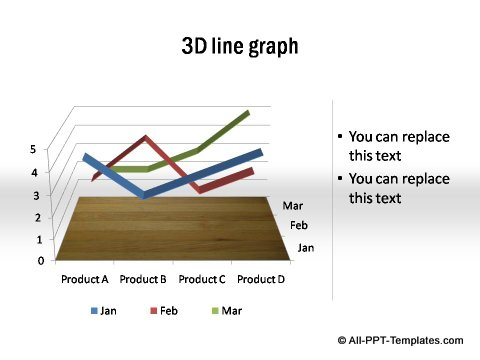 PowerPoint line graph 02
