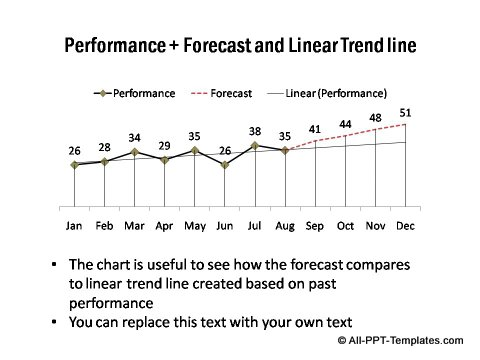 PowerPoint line graph 09