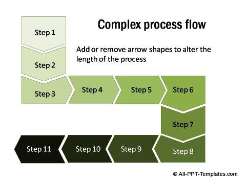 Complex sequential process diagram.