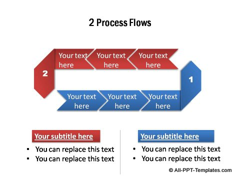 2 Linear process flows together.
