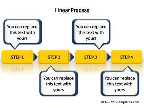 4 Step linear flow with callouts.