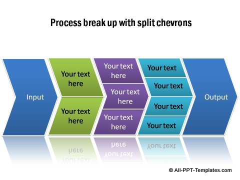 Process breakup shown with chevrons.