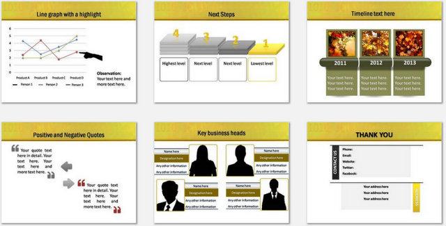PowerPoint Market Analysis Charts 3