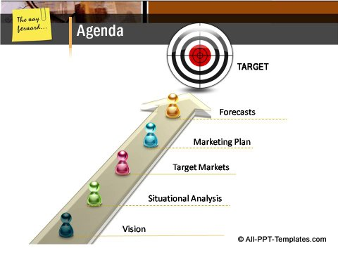 Market Condition 3D Target Agenda Slide