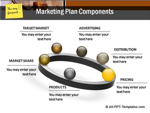 Market Condition Marketing plan components