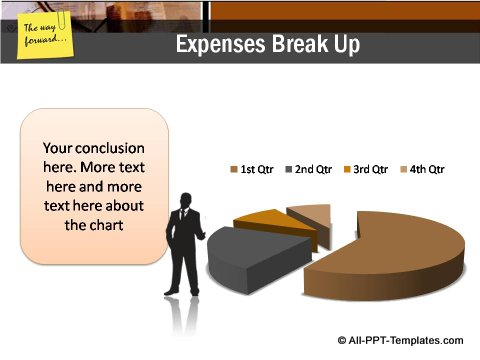 Market Condition Expenses Data Driven Pie chart