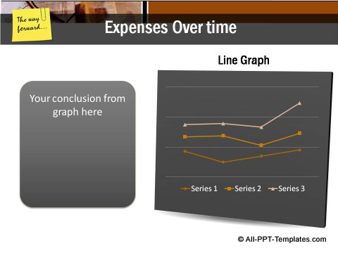 Market Condition Line Graph showing expenses