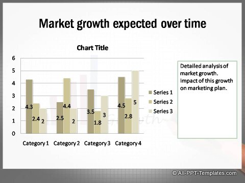 Market Growth Data Driven column chart