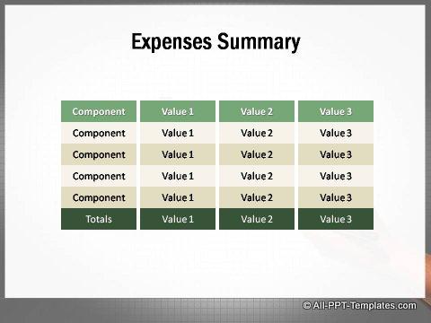 Market Growth Editable Matrix showing summary