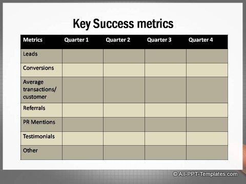 Market Growth Table showing key success factors
