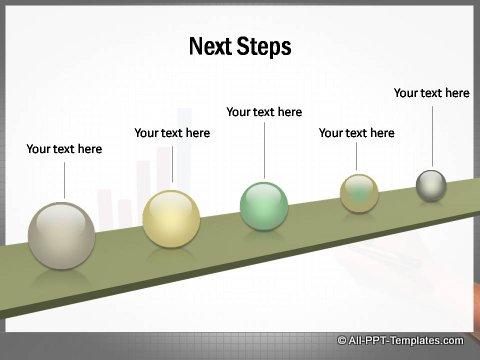 Market Growth 3D Plaform Next Steps