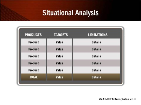 Situational Analysis with table