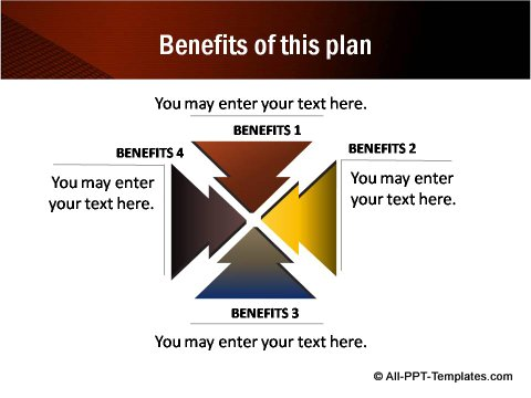 Benefits shown with Converging arrows