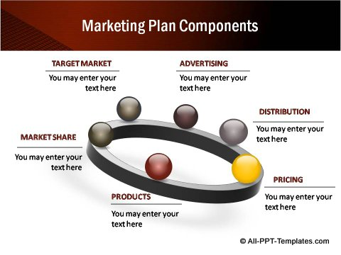powerpoint marketing strategy template, Powerpoint