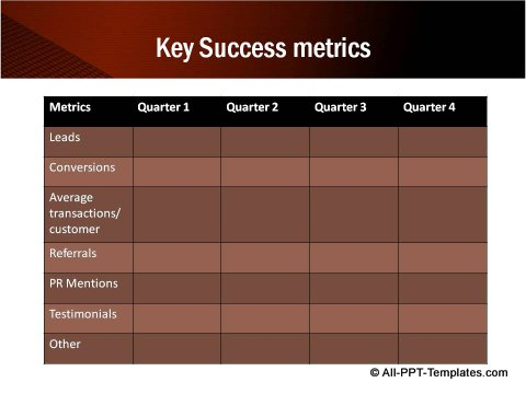 Table showing key success factors