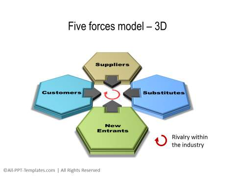 PowerPoint Model 45