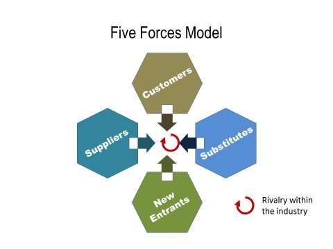 PowerPoint Model 46