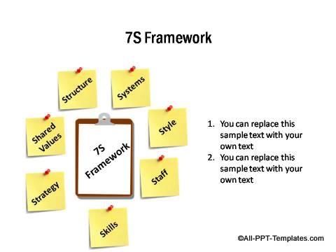 PowerPoint 7S Framework