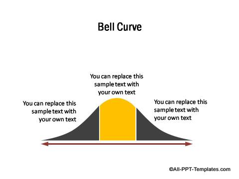 PowerPoint Bell Curve