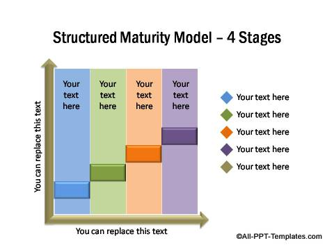 PowerPoint Structured Maturity Model