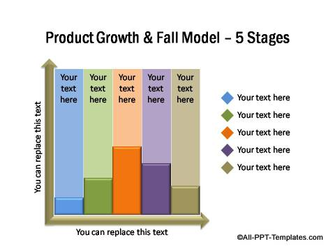 PowerPoint Product Growth & Fall Model 02