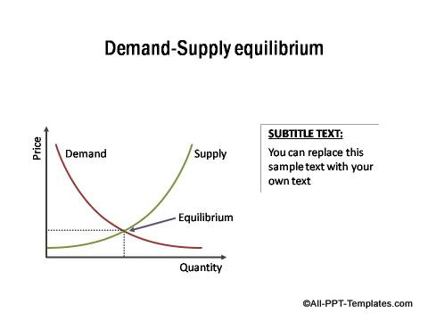 Demand Supply Equilibrium