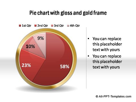 PowerPoint pie chart 06