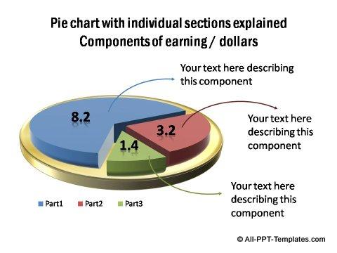 Segmented Pie Chart